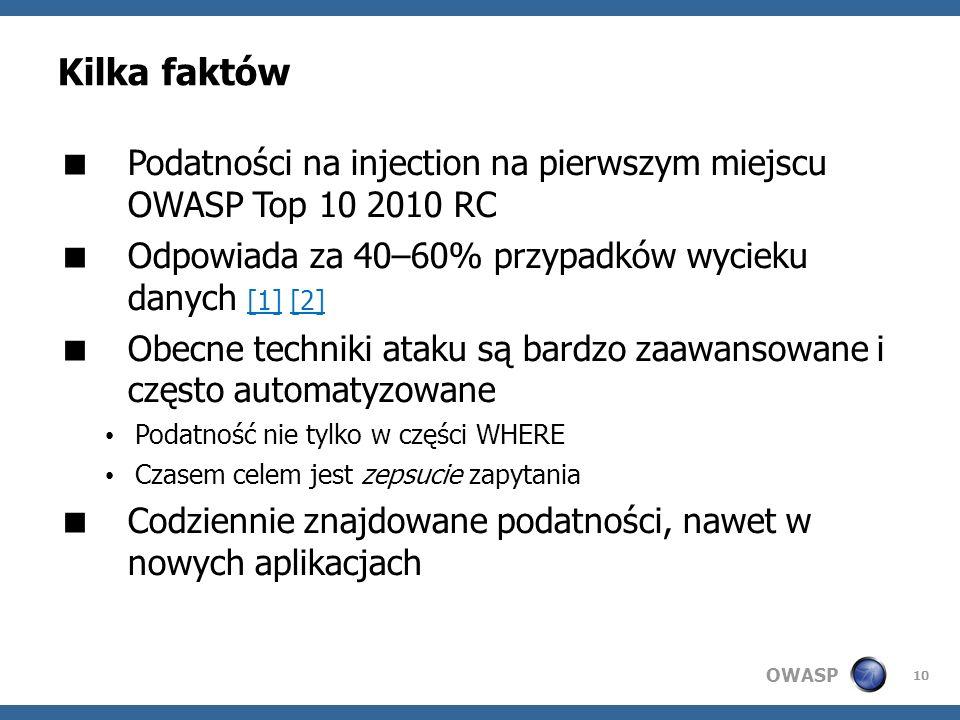 Kilka faktów Podatności na injection na pierwszym miejscu OWASP Top 10 2010 RC. Odpowiada za 40–60% przypadków wycieku danych [1] [2]